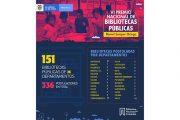 Tres bibliotecas públicas del Cesar, postuladas al Premio Nacional Daniel Samper Ortega 2019
