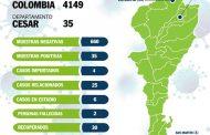 Secretaría de Salud reporta segunda muerte por Covid-19 en el Cesar